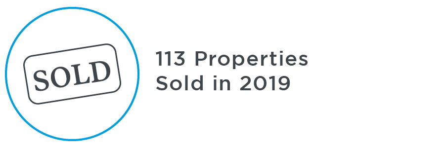 113 Properties Sold in 2019